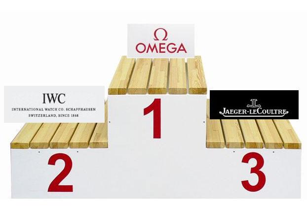 Ranking ulubionych firm Klubu Miłośników Zegarów i Zegarków 2011