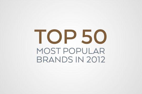 TOP 50 najpopularniejszych marek zegarkowych