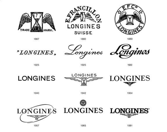 Ewolucja logotypu Longines