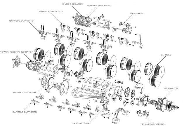 Masterpiece MP-05 LaFerrari - kaliber