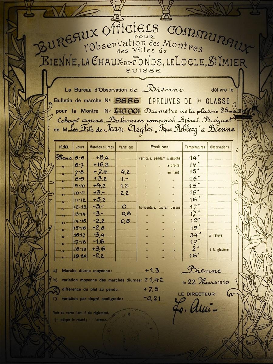 Pierwszy certyfikat potwierdzający precyzję chodu, 1910
