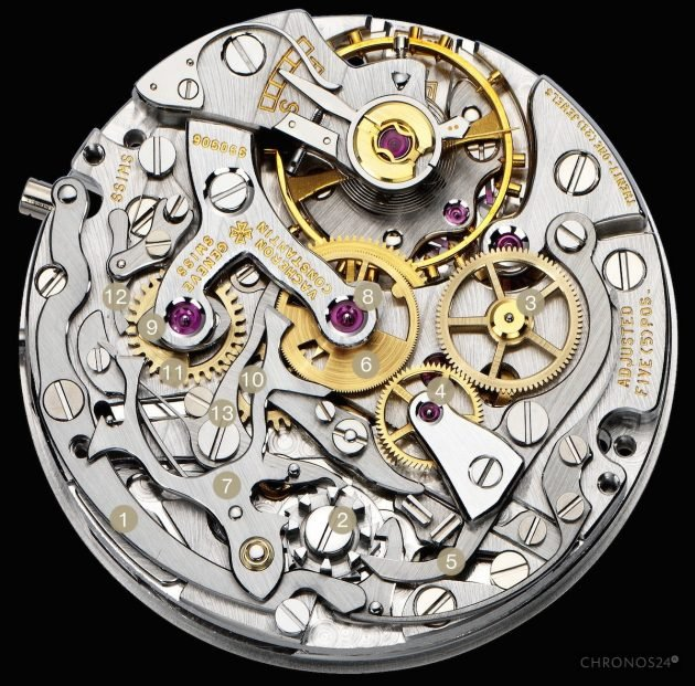 Mechanizm Vacheron Constantin