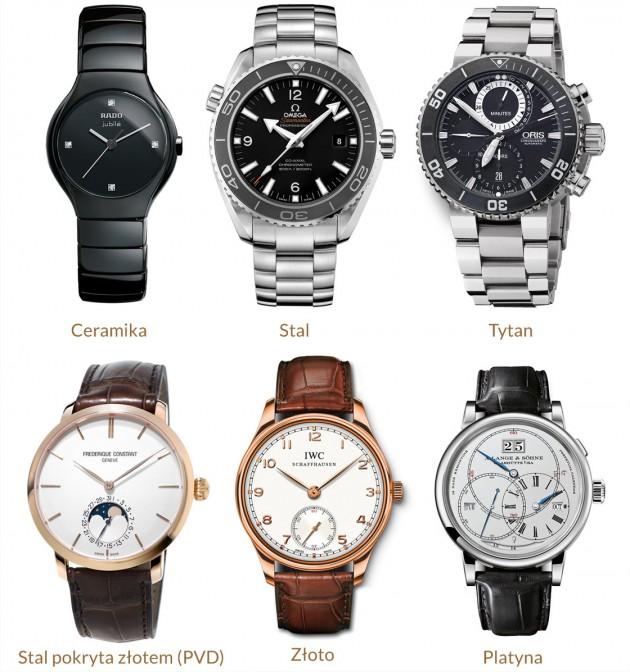 Najpopularniejsze materiały wykorzystywane do produkcji kopert zegarków