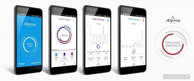 Aplikacja współpracująca z zegarkiem Alpina