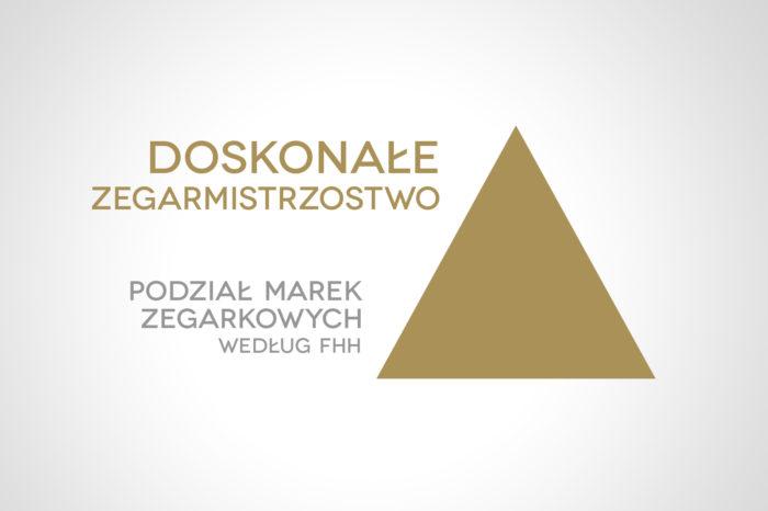 Piramida Prestiżu marek zegarkowych według Fundacji Haute Horlogerie