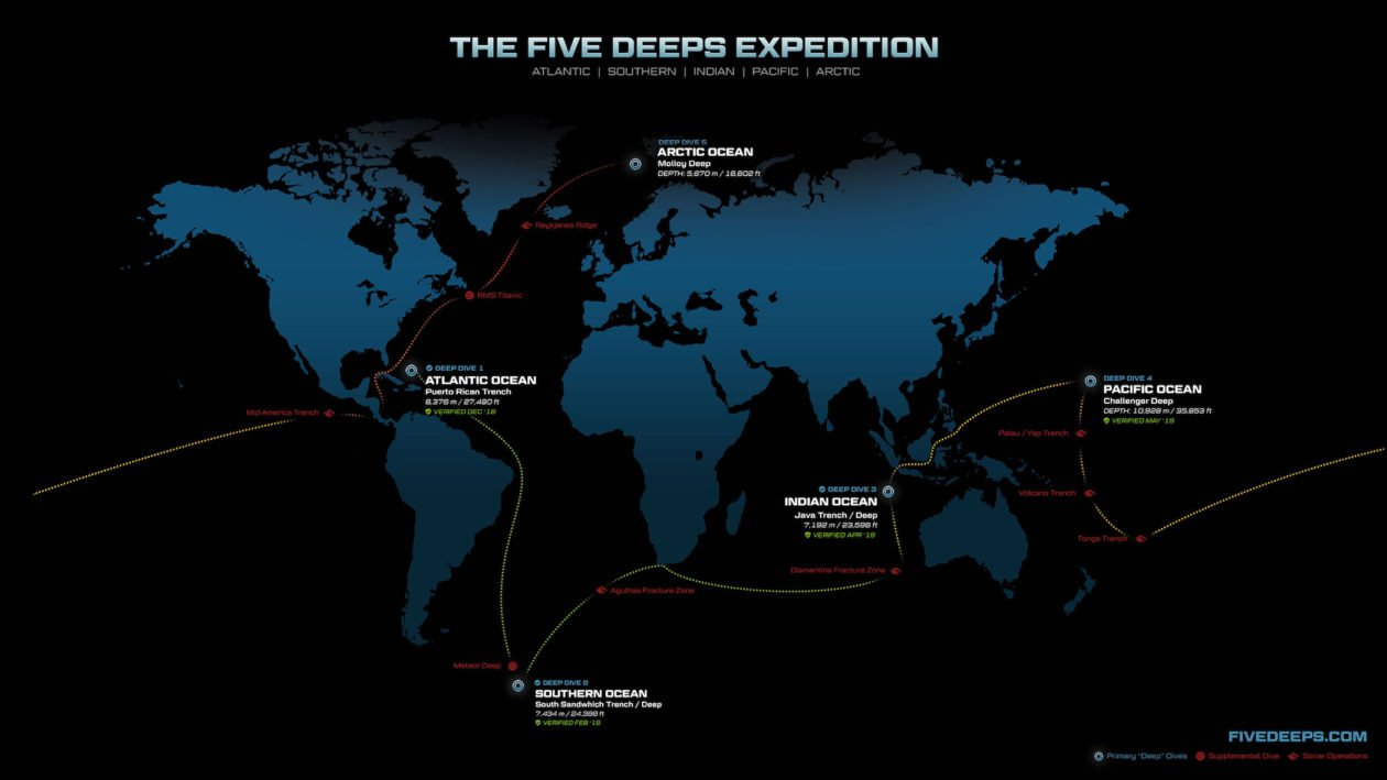Five Deeps Expedition